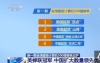 超级计算机榜单中国排名介绍